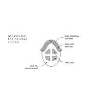 galaxy-lace-cap-construction